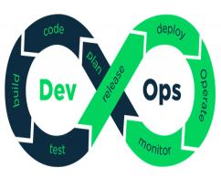 OpenShift LDAP Integration