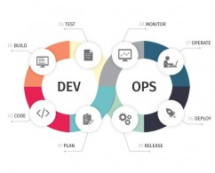DevOps Lifecycle: Continuous Integration and Development